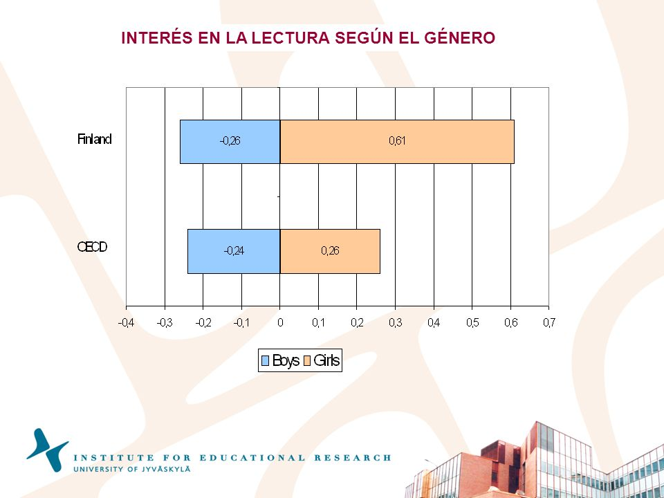 INTERÉS EN LA LECTURA SEGÚN EL GÉNERO
