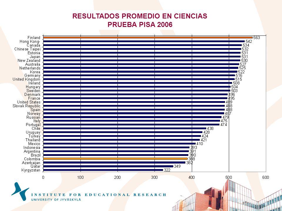 RESULTADOS PROMEDIO EN CIENCIAS PRUEBA PISA 2006