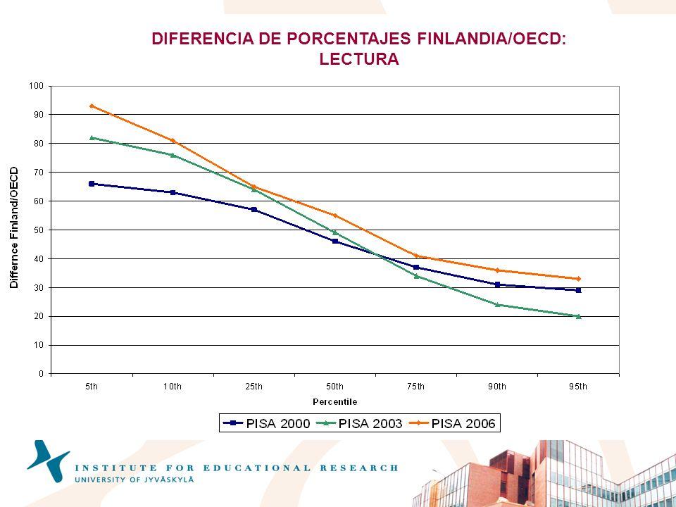 DIFERENCIA DE PORCENTAJES FINLANDIA/OECD: LECTURA