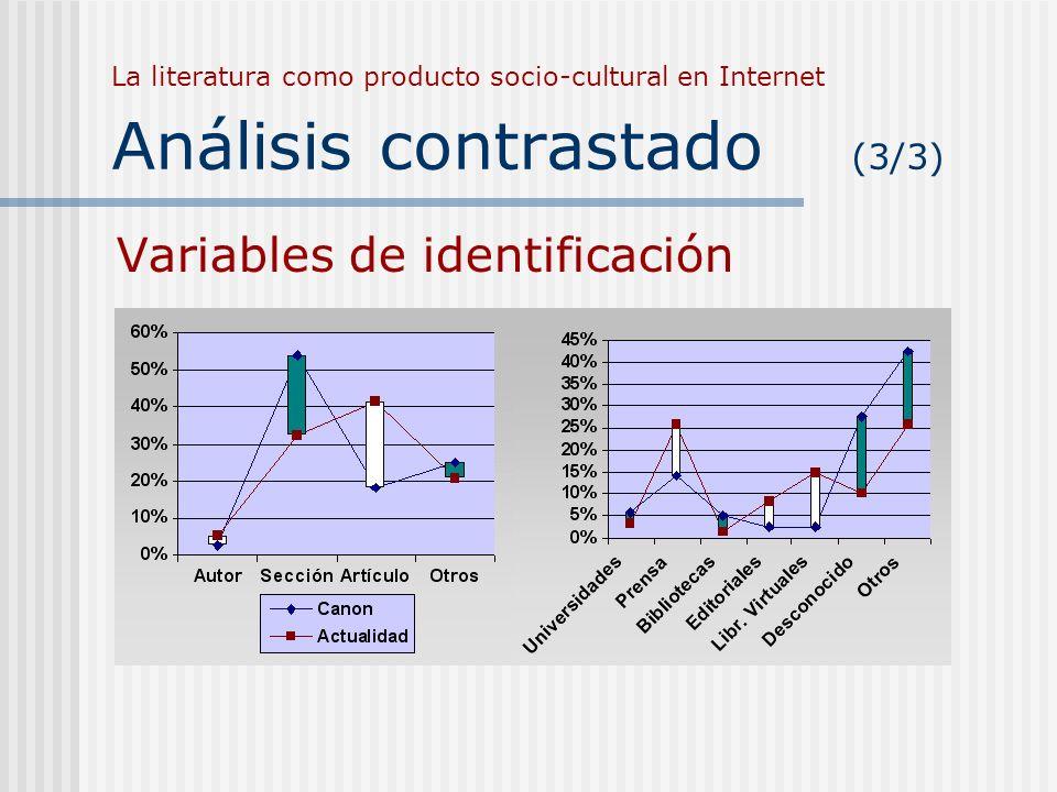 Variables de identificación