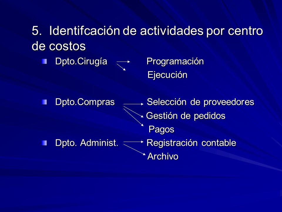 5. Identifcación de actividades por centro de costos