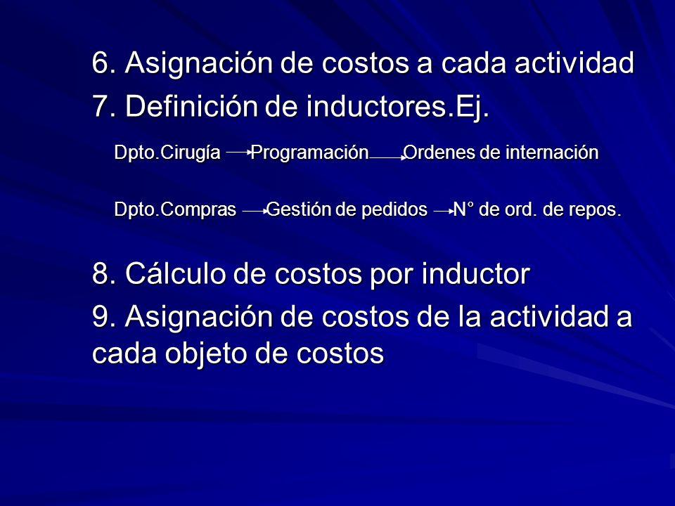 6. Asignación de costos a cada actividad