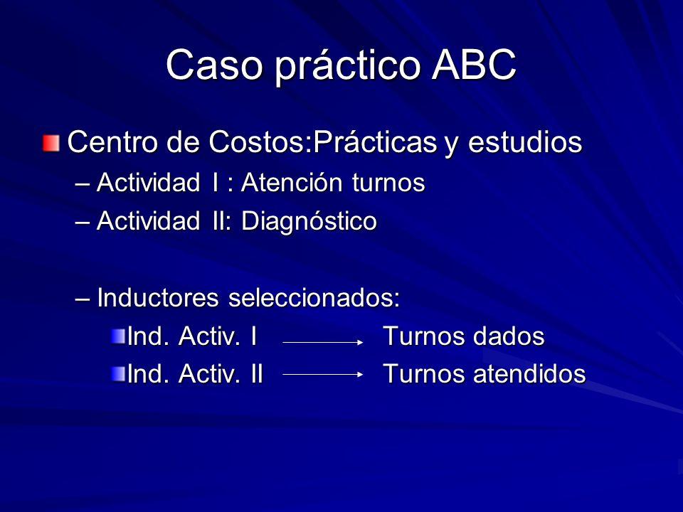 Caso práctico ABC Centro de Costos:Prácticas y estudios