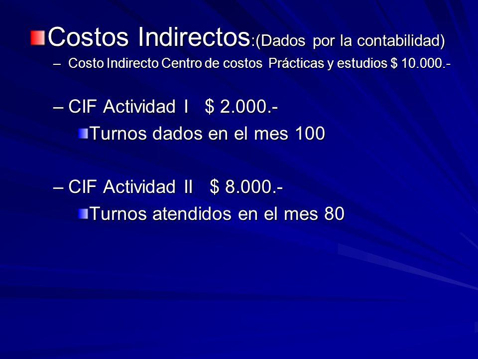 Costos Indirectos:(Dados por la contabilidad)