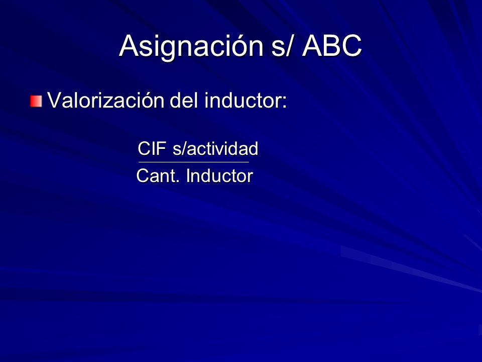 Asignación s/ ABC Valorización del inductor: CIF s/actividad