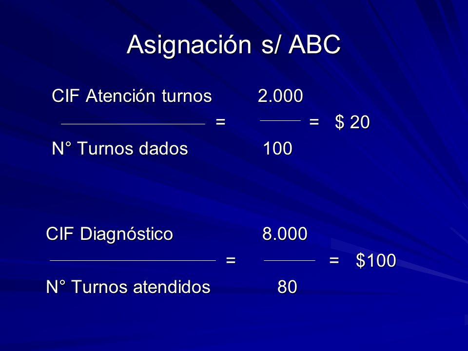 Asignación s/ ABC CIF Diagnóstico 8.000 CIF Atención turnos 2.000