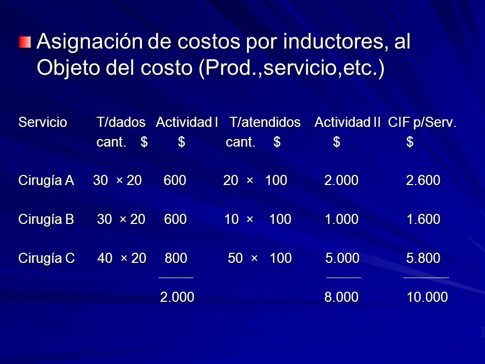 Asignación de costos por inductores, al Objeto del costo (Prod
