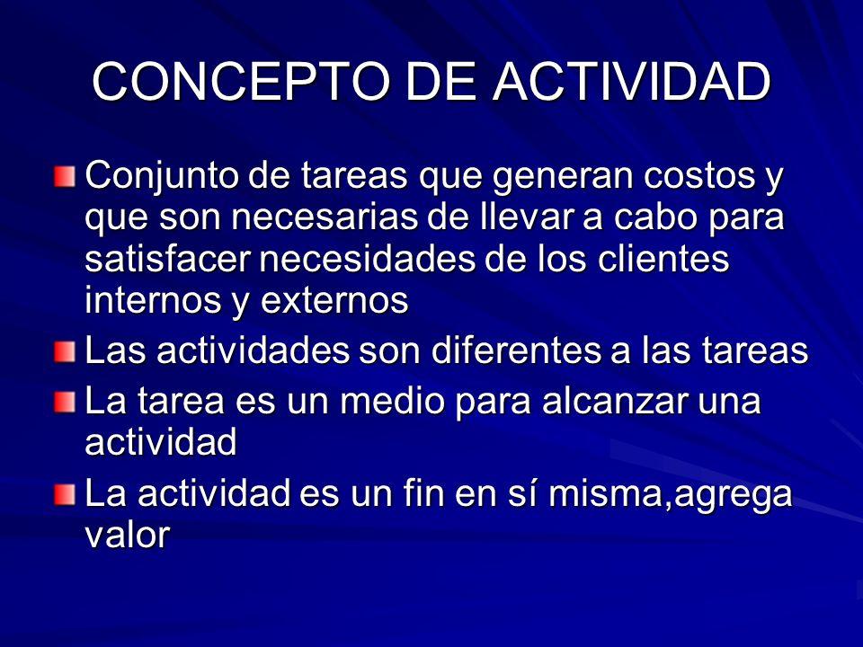 CONCEPTO DE ACTIVIDAD