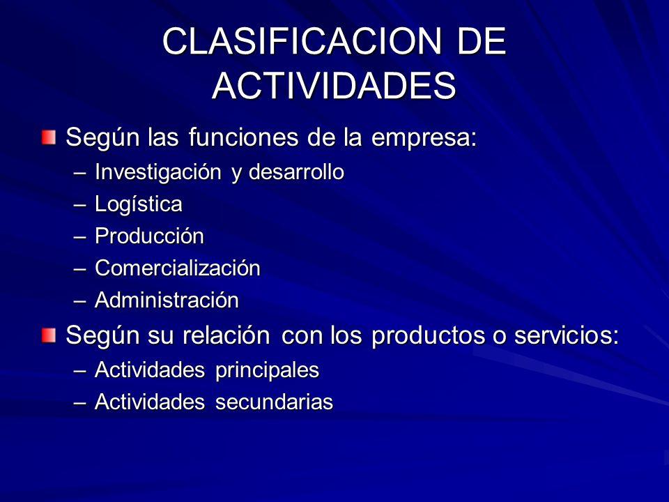 CLASIFICACION DE ACTIVIDADES
