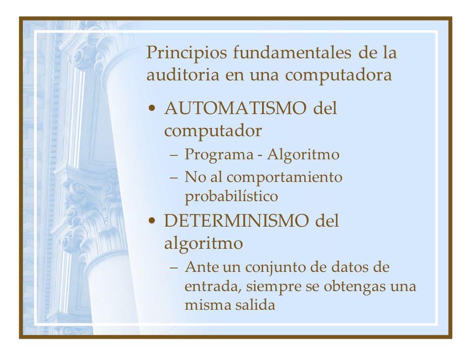 Principios fundamentales de la auditoria en una computadora