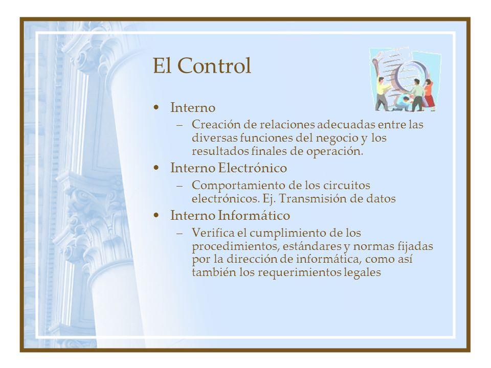 El Control Interno Interno Electrónico Interno Informático