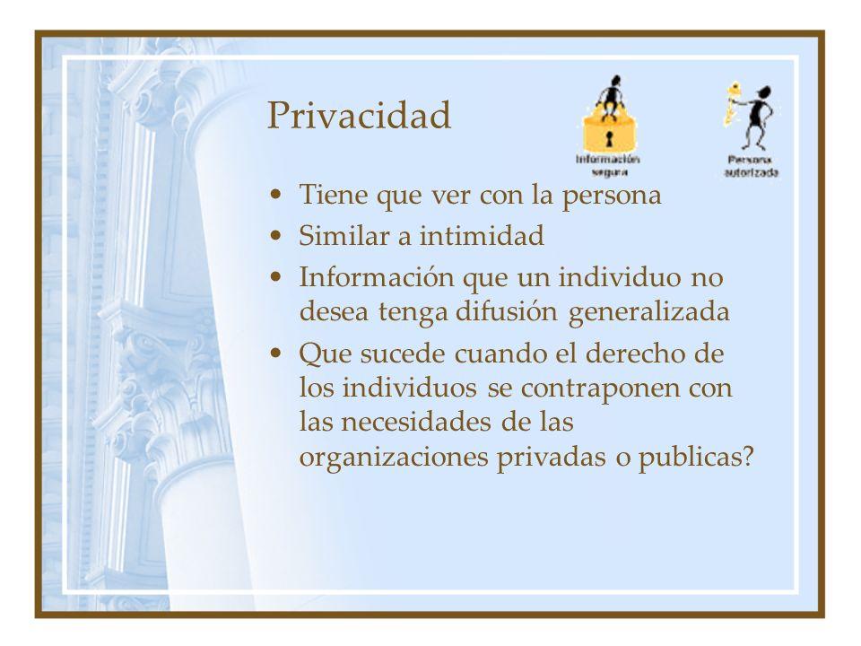 Privacidad Tiene que ver con la persona Similar a intimidad