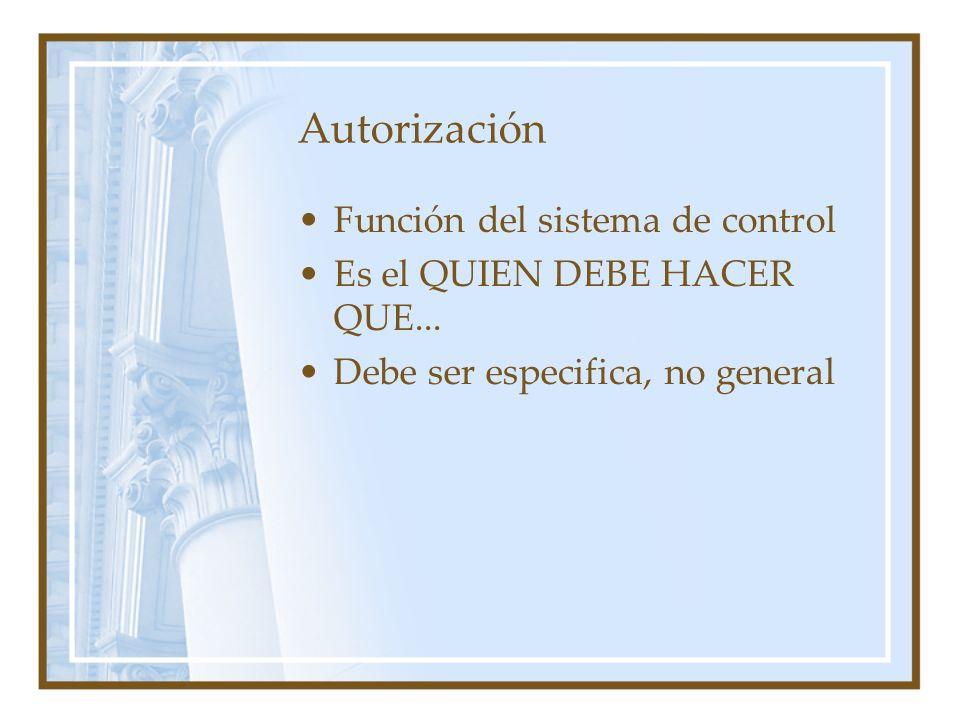 Autorización Función del sistema de control