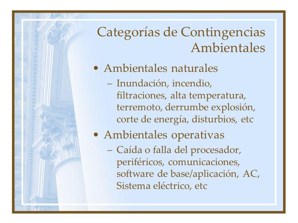 Categorías de Contingencias Ambientales