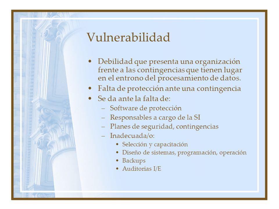 Vulnerabilidad Debilidad que presenta una organización frente a las contingencias que tienen lugar en el entrono del procesamiento de datos.