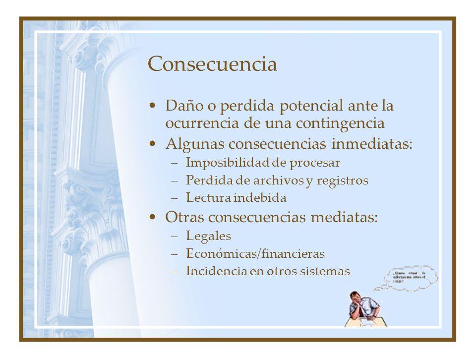 Consecuencia Daño o perdida potencial ante la ocurrencia de una contingencia. Algunas consecuencias inmediatas:
