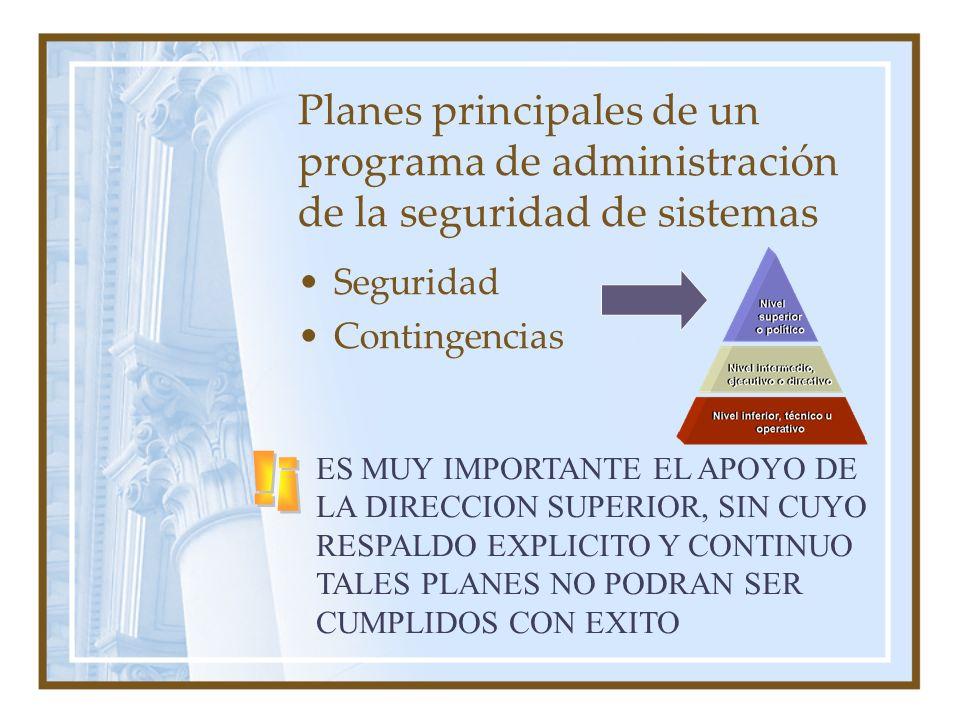 Planes principales de un programa de administración de la seguridad de sistemas