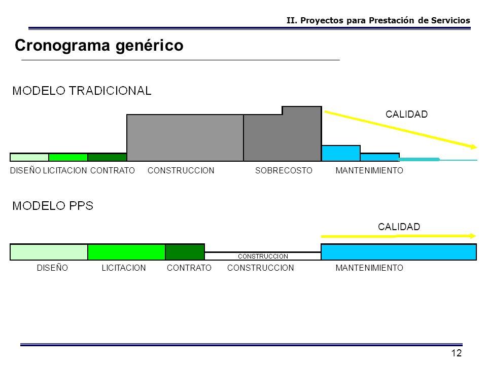 Cronograma genérico CALIDAD CALIDAD
