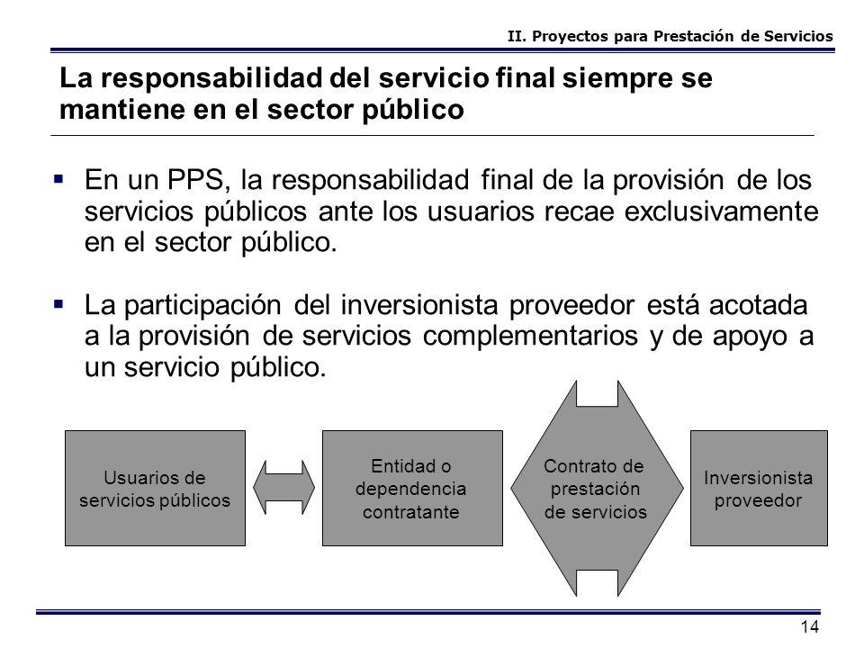 Usuarios de servicios públicos