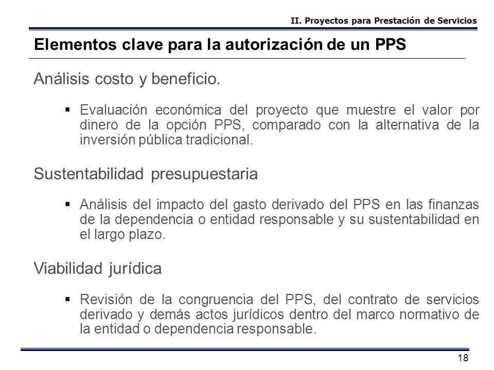 Elementos clave para la autorización de un PPS