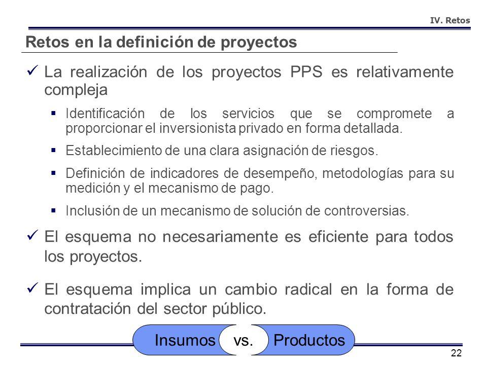Retos en la definición de proyectos