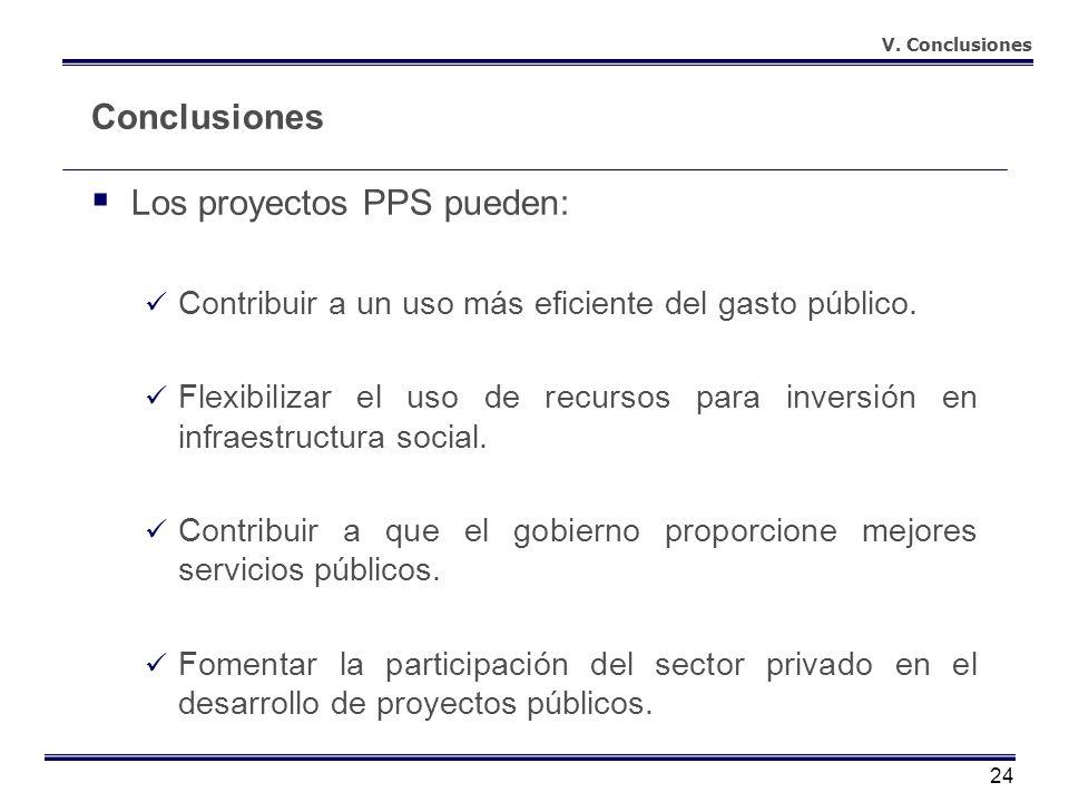 Los proyectos PPS pueden: