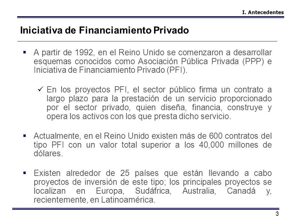Iniciativa de Financiamiento Privado