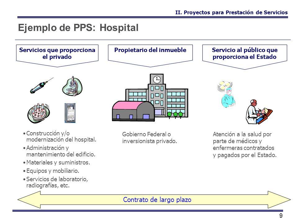 Ejemplo de PPS: Hospital