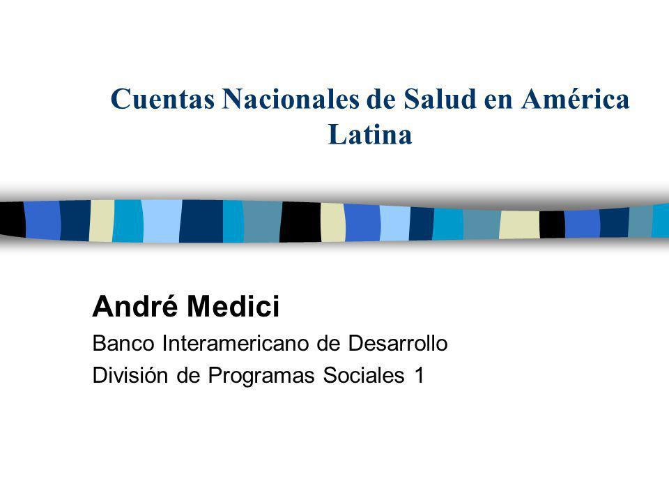 Cuentas Nacionales de Salud en América Latina