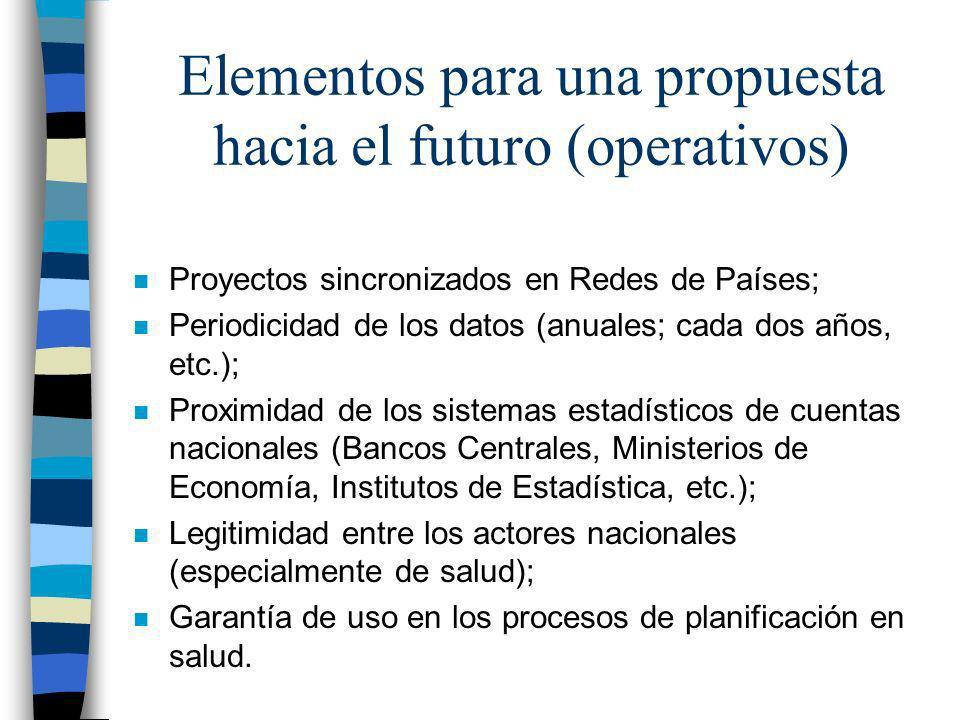 Elementos para una propuesta hacia el futuro (operativos)