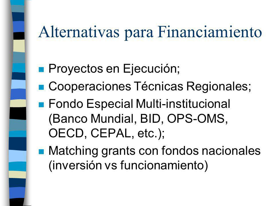 Alternativas para Financiamiento