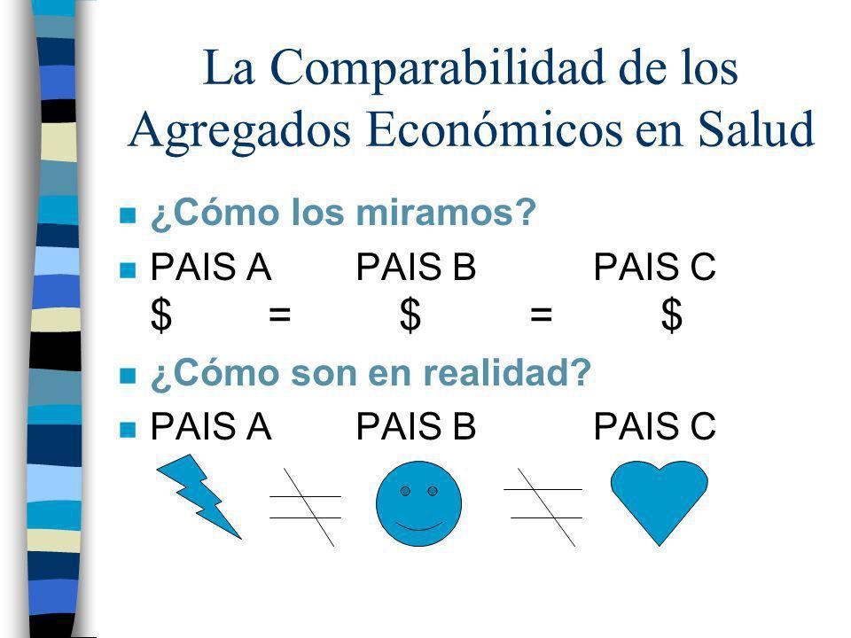 La Comparabilidad de los Agregados Económicos en Salud
