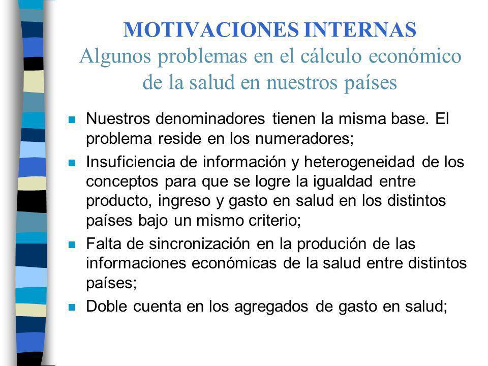 MOTIVACIONES INTERNAS Algunos problemas en el cálculo económico de la salud en nuestros países