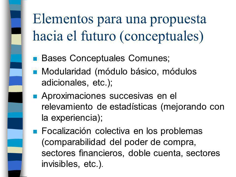 Elementos para una propuesta hacia el futuro (conceptuales)