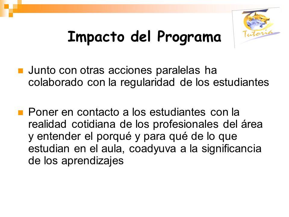 Impacto del Programa Junto con otras acciones paralelas ha colaborado con la regularidad de los estudiantes.