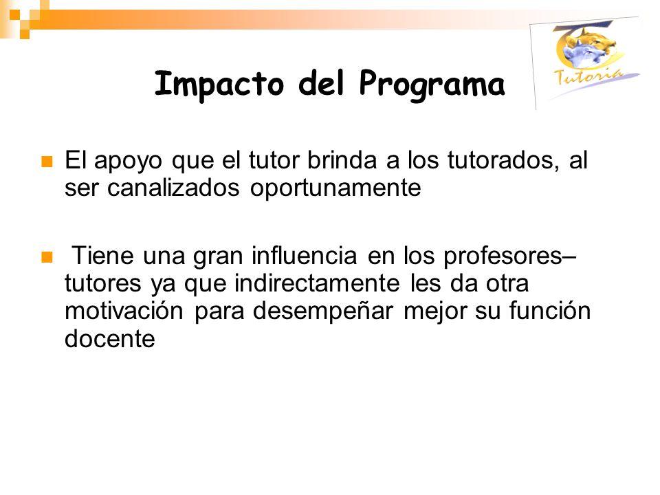 Impacto del Programa El apoyo que el tutor brinda a los tutorados, al ser canalizados oportunamente.