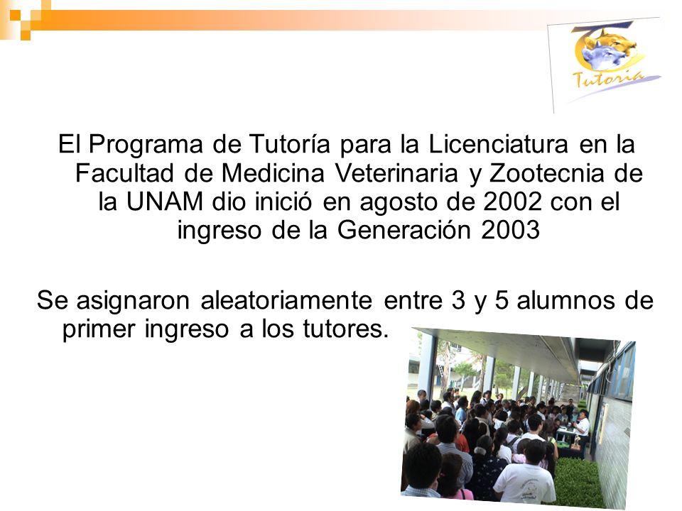 El Programa de Tutoría para la Licenciatura en la Facultad de Medicina Veterinaria y Zootecnia de la UNAM dio inició en agosto de 2002 con el ingreso de la Generación 2003