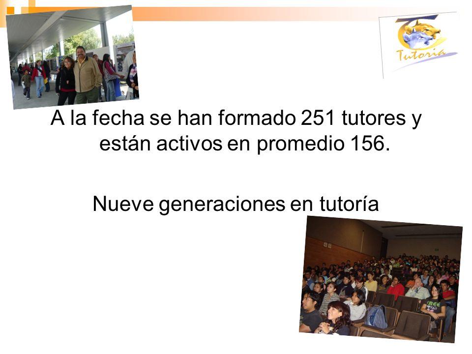 A la fecha se han formado 251 tutores y están activos en promedio 156.