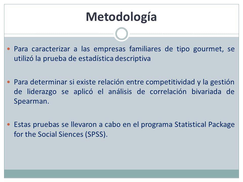 Metodología Para caracterizar a las empresas familiares de tipo gourmet, se utilizó la prueba de estadística descriptiva.