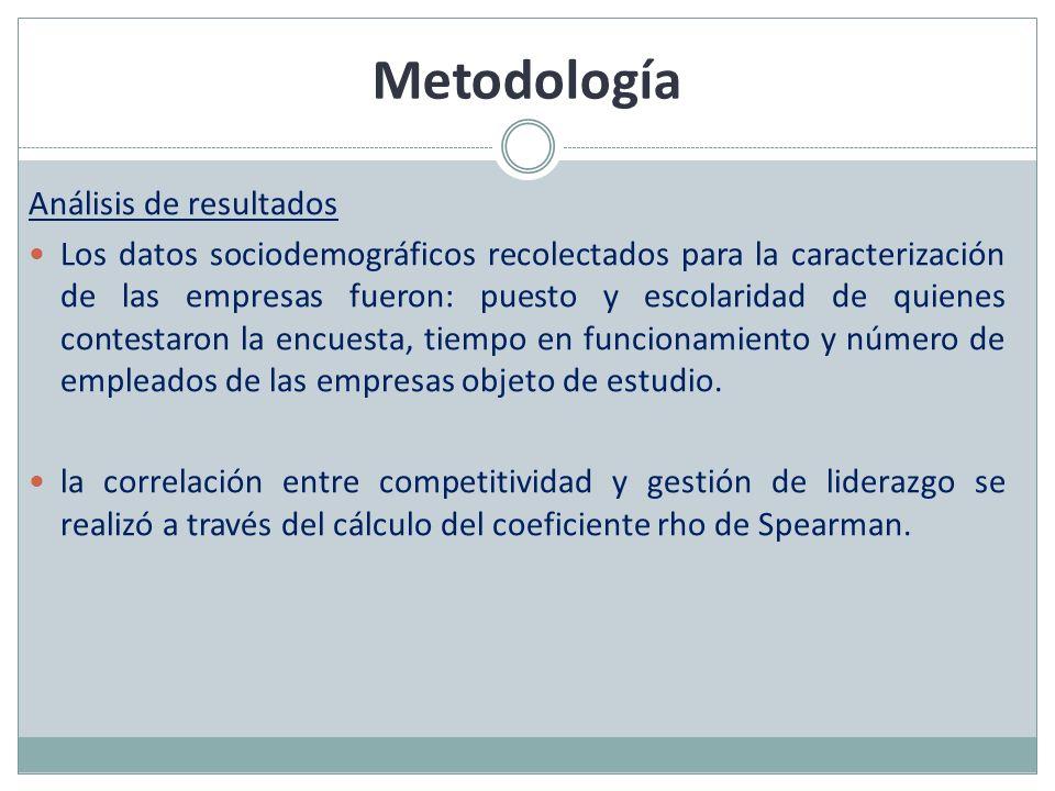 Metodología Análisis de resultados