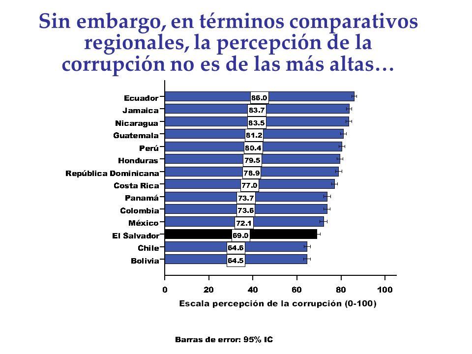 Sin embargo, en términos comparativos regionales, la percepción de la corrupción no es de las más altas…