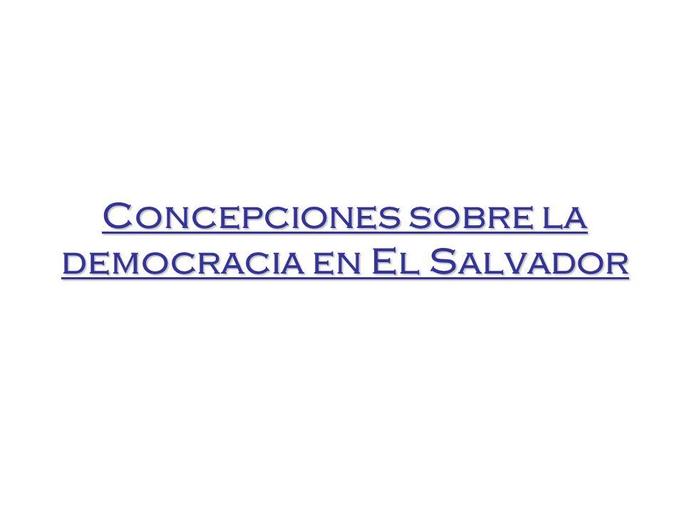 Concepciones sobre la democracia en El Salvador