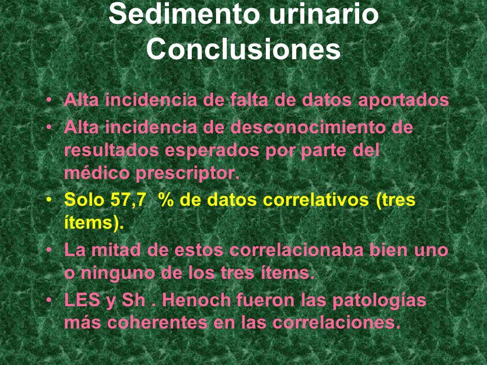 Sedimento urinario Conclusiones