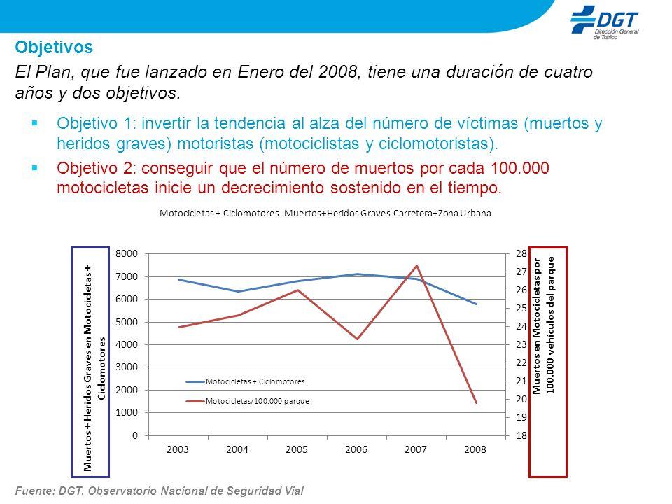 ObjetivosEl Plan, que fue lanzado en Enero del 2008, tiene una duración de cuatro años y dos objetivos.