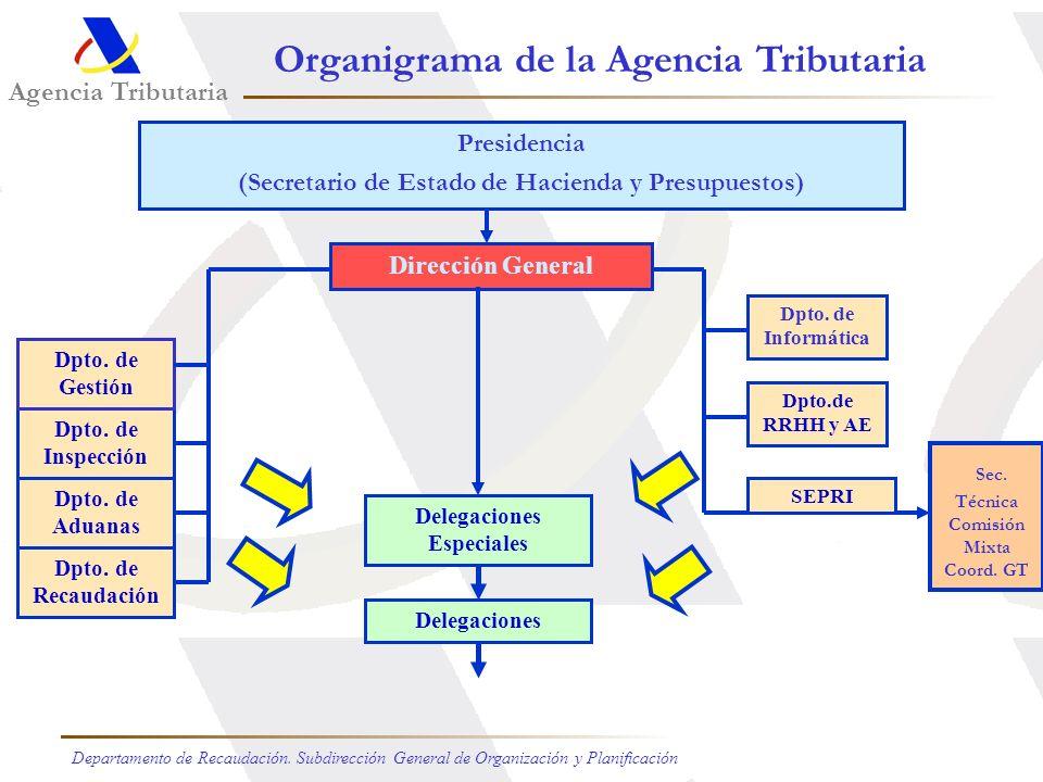 Agencia tributaria departamento de recaudaci n ppt descargar for Oficina de tesoreria de la seguridad social