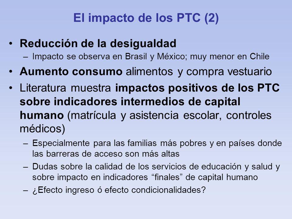 El impacto de los PTC (2) Reducción de la desigualdad