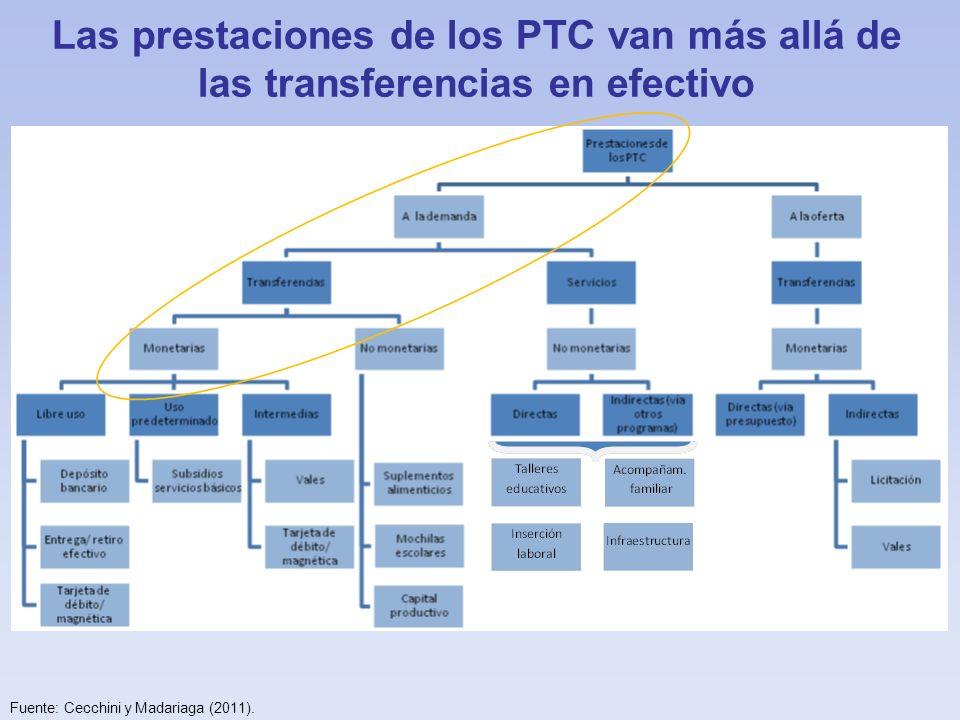 Las prestaciones de los PTC van más allá de las transferencias en efectivo