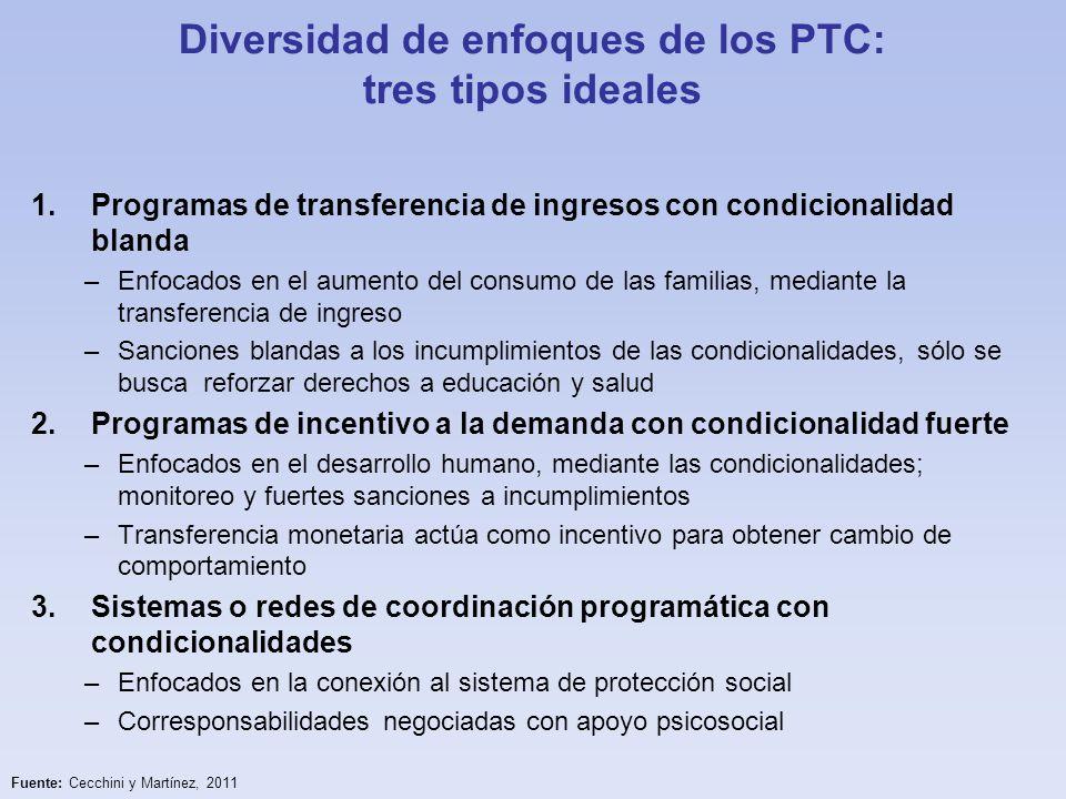 Diversidad de enfoques de los PTC: tres tipos ideales