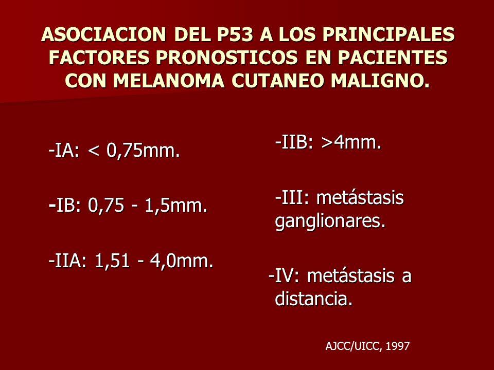 -III: metástasis ganglionares.