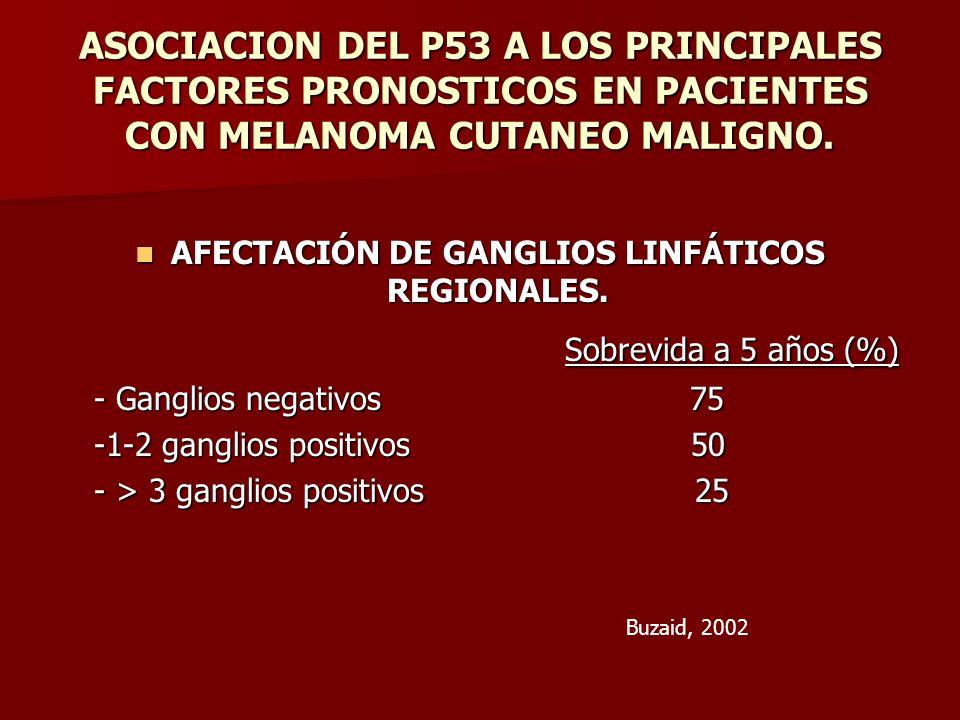 AFECTACIÓN DE GANGLIOS LINFÁTICOS REGIONALES.
